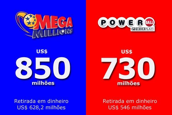Acumulados da Powerball e Mega Millions têm prêmios de US$ 1,580 bilhão ou R$ 8,3 bilhões